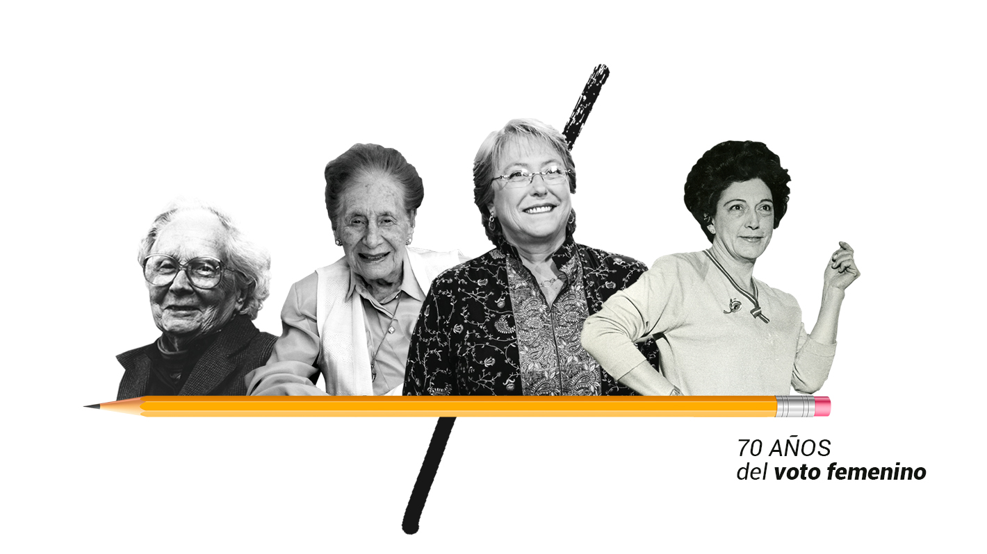 A 70 años del voto femenino universal en Chile: Los hitos de los derechos cívicos de las mujeres y sus desafíos