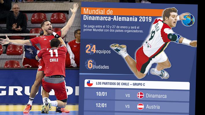 Cuáles serán los rivales de Chile en el Mundial y lo que debes saber de las reglas del balonmano