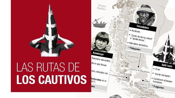 """En Europa y Sudamérica: Las rutas de los indígenas chilenos que fueron exhibidos """"como salvajes"""" a fines del siglo XIX"""