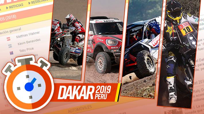 Sigue cómo van los chilenos en la quinta etapa del Rally Dakar 2019