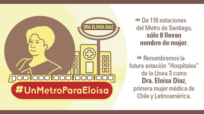 """Línea 3: Metro se abre a propuesta de la U. de Chile de renombrar """"Hospitales"""" en honor a la doctora Eloísa Díaz"""
