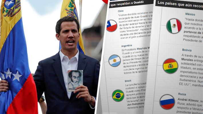 """Qué posición han adoptado distintos países sobre Juan Guaidó como """"Presidente encargado"""" de Venezuela"""