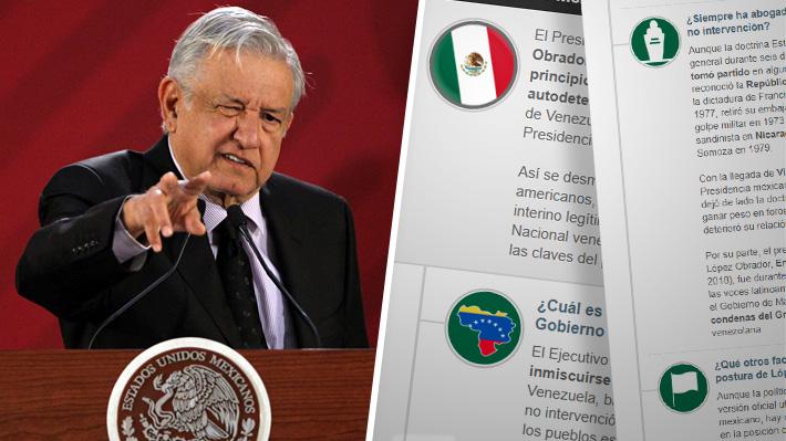 Cómo funciona la política de no intervención de México que se aplicó en el caso de Venezuela