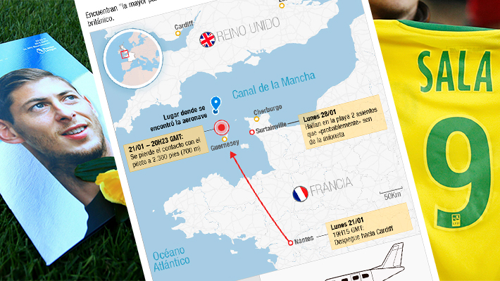 El punto exacto en que encontraron el avión donde viajaba Emiliano Sala y las zonas clave del caso