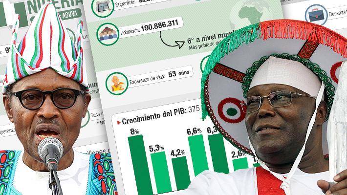 Una votación de 80 millones de electores y 73 candidatos: Las cifras de Nigeria que escoge a su nuevo Presidente