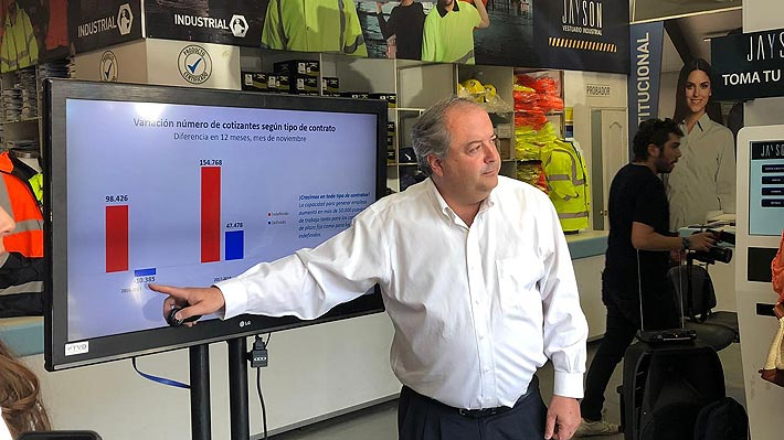 Monckeberg celebra datos administrativos de creación de empleo ad portas de publicación de cifras del INE