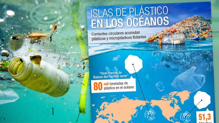 Islas de plástico: La preocupante realidad que se forma en los océanos y que abarca el doble de la superficie de Chile