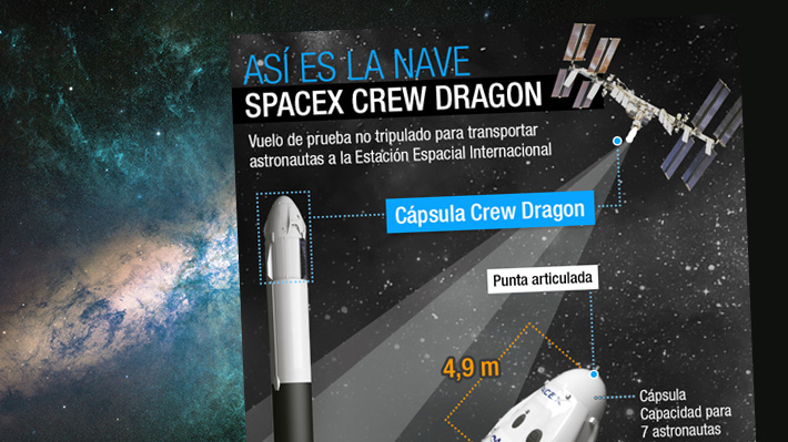 Empresa aeroespacial SpaceX realizará mañana una importante prueba para volver a realizar viajes tripulados