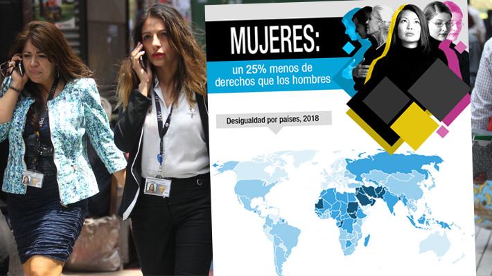 Las mujeres tienen un 25% menos de derechos en el ámbito laboral: El mapa de la desigualdad y qué puntajes obtiene Chile