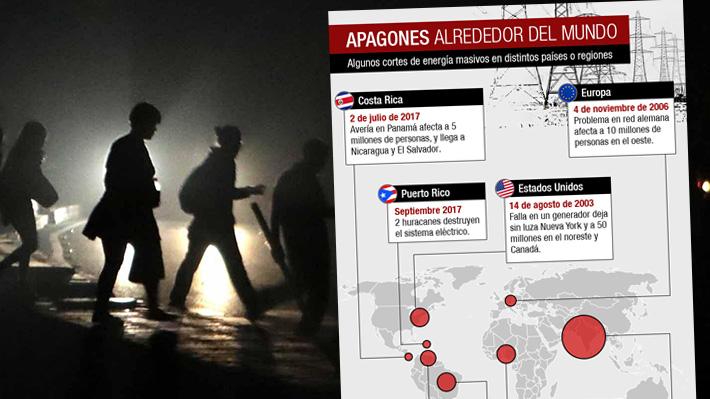 De India a Venezuela: Grandes apagones que han ocurrido en el mundo en los últimos 20 años
