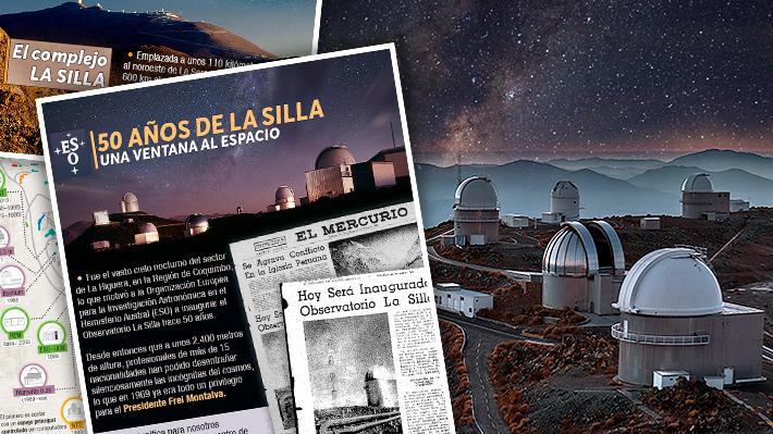 El observatorio La Silla cumple 50 años: Cómo es el complejo nortino que busca los secretos ocultos del espacio