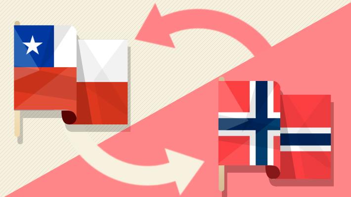 Reyes de Noruega visitan Chile: El intercambio comercial con uno de los países más felices y desarrollados del mundo