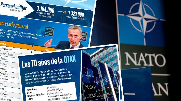 La OTAN cumple 70 años: Conoce la evolución de los miembros del organismo y el dinero que invierten en defensa