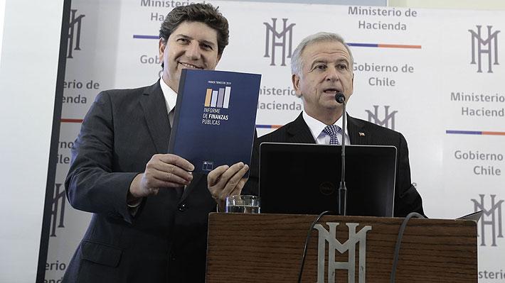 Hacienda entregará cifras fiscales y macroeconómicas actualizadas de manera trimestral