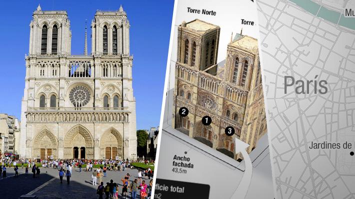 Cómo es la histórica catedral de Notre Dame en París y cuántos visitantes recibe al año