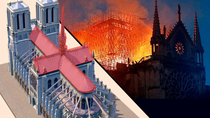 Incendio de Notre Dame: cuál es el estado de los tesoros y quiénes han donado para la reconstrucción