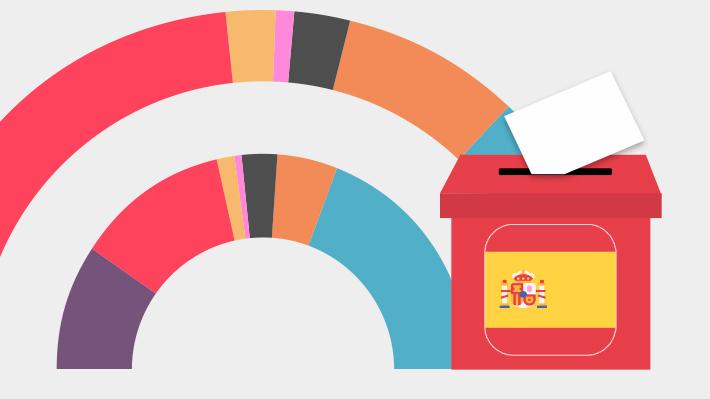 El mapa electoral de España y cómo se distribuyeron los escaños del parlamento