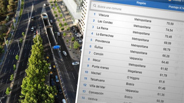 Calidad De Vida Urbana De Chile: Conoce El Ranking