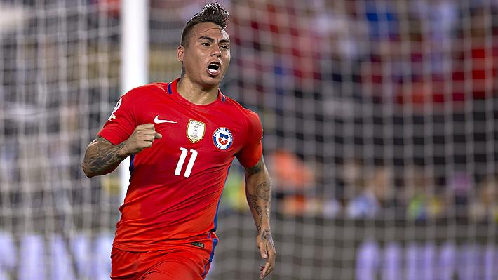 Quiénes son las cinco sorpresas de Reinaldo Rueda para la Copa América y en qué momento llegan