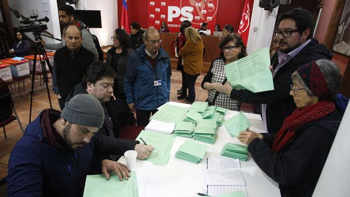 Elecciones internas del PS: Primeras cifras oficiales muestran ventaja de Álvaro Elizalde con el 40% de votos escrutados