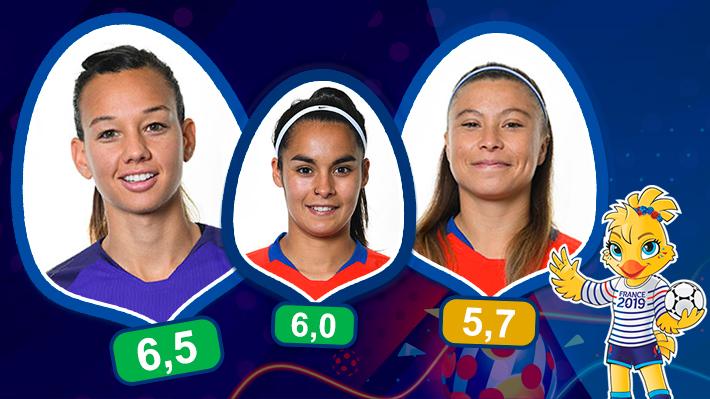 Endler la figura y varios rendimientos altos: El análisis una a una de Chile en su estreno en el Mundial de Francia