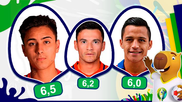 Pulgar, Vargas y Aránguiz los mejores: Análisis uno a uno de Chile en su goleada ante Japón en Copa América