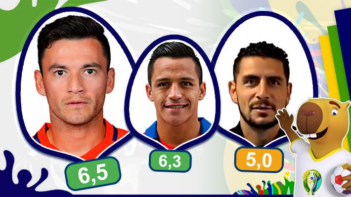 Aránguiz y Alexis los mejores: Análisis uno a uno de Chile en su victoria ante Ecuador por Copa América