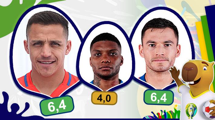"""Junior el peor y Alexis, Pulgar y Charles los mejores: El análisis uno a uno de la """"Roja"""" en la fase de grupos de la Copa América"""