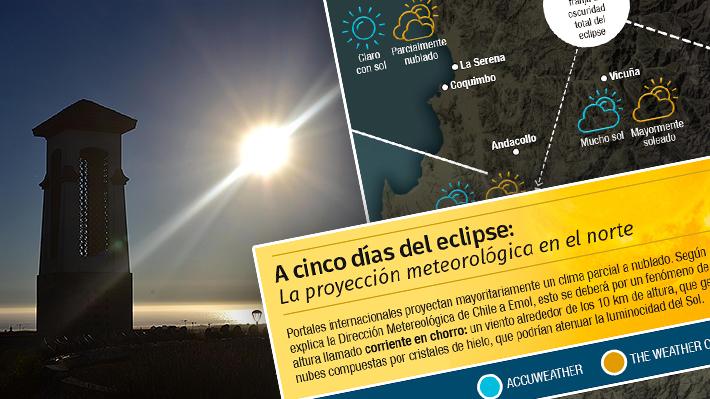 A cinco días del eclipse: Portales metereológicos proyectan un clima parcial a nublado en la zona de totalidad