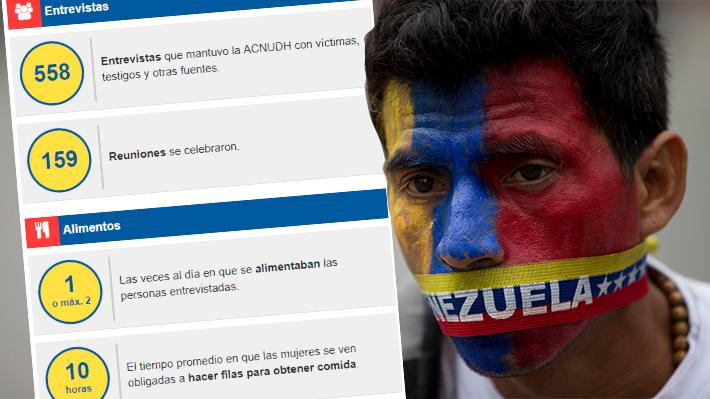 """Las cifras que dejó el esperado informe de Bachelet que reconoció """"graves violaciones"""" a los DD.HH. en Venezuela"""