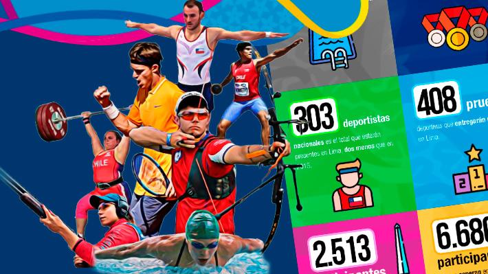 Serán 39 deportes en 19 días: Los Juegos Panamericanos de Lima en números