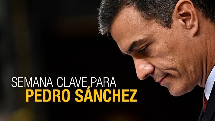 Días clave para Pedro Sánchez: Las votaciones que definen el futuro presidencial de España
