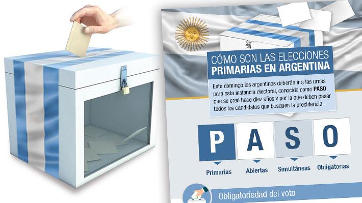 Los argentinos van a las urnas: Cómo son las primarias que definirán la papeleta presidencial
