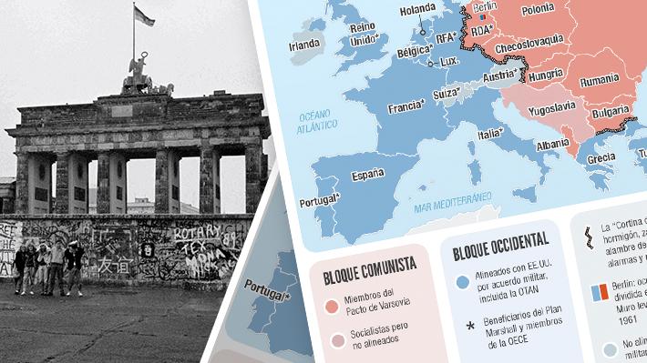A 30 años de la caída de la Cortina de Hierro en Hungría: El inicio del proceso que dio paso al derrumbe del muro de Berlín
