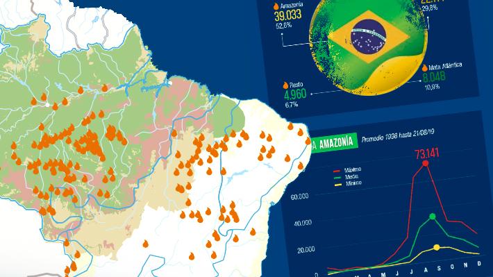 El mapa de los incendios activos en Brasil y cómo han evolucionado los focos en la Amazonía