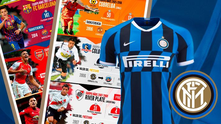 El Inter de Milán es su octavo club: Las transferencias y estadísticas de la carrera de Alexis Sánchez
