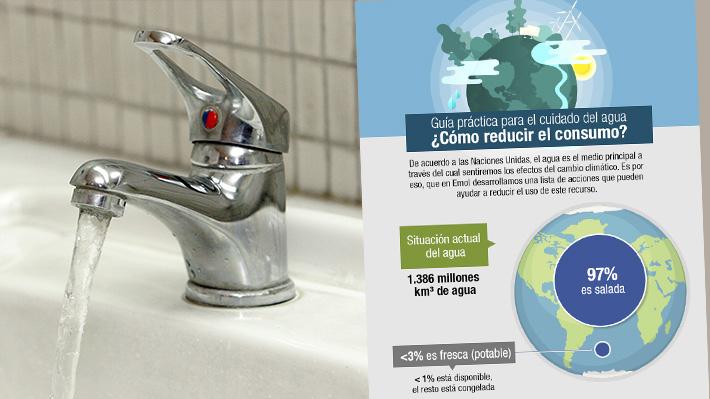 Guía práctica para el cuidado del agua: ¿Cómo reducir el consumo de este recurso?