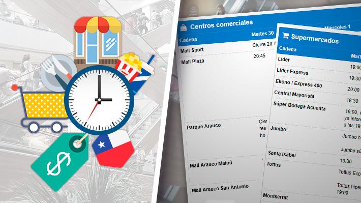 ¿Qué está abierto hoy?: Conoce los horarios de funcionamiento de los supermercados y malls en todo Chile