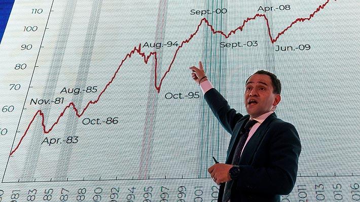 Gobierno de México advierte que Chile será cuatro veces más rico que su país en 100 años si no cambia condiciones