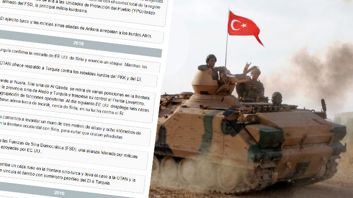 Turquía vs. Siria: Cronología de las tensiones fronterizas desde la Gran Revuelta en 2011