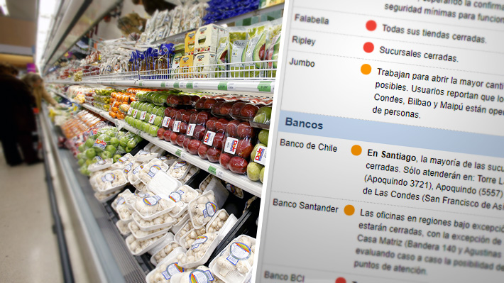 Revisa el funcionamiento del comercio, supermercados y bancos durante este lunes en estado de excepción
