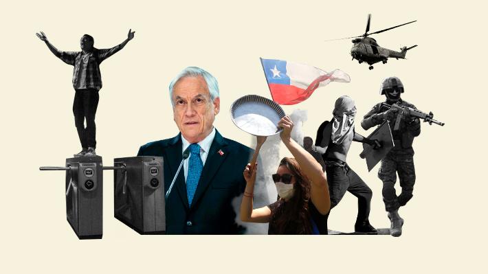 La cronología de los hechos que detonaron la crisis social y los días de estado de emergencia en el país