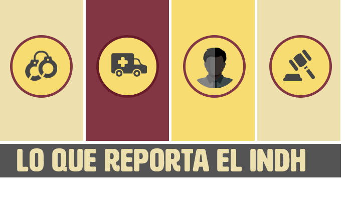 Cuáles son las cifras entregadas por el INDH sobre detenidos, heridos y muertos por agentes del estado