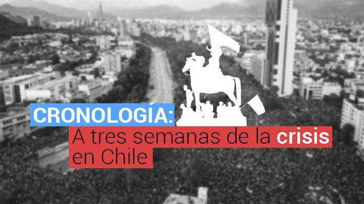 Cronología: Un repaso por las últimas tres semanas en que estalló la crisis social en Chile