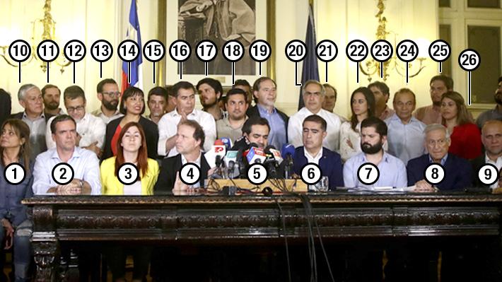 Foto histórica: Quiénes son los líderes políticos que aparecen en la imagen del acuerdo