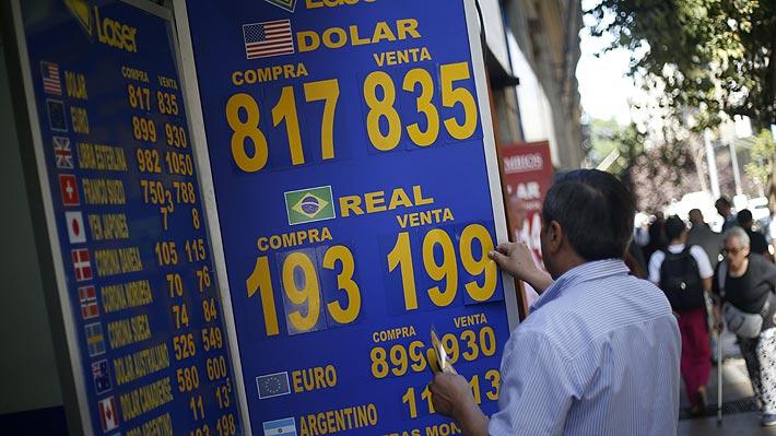 La evolución del precio del dólar en Chile y los hitos que han marcado su cotización en los últimos dos meses