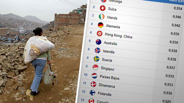 Noruega en el primer lugar y Niger en el último: El ranking de países según el Índice de Desarrollo Humano
