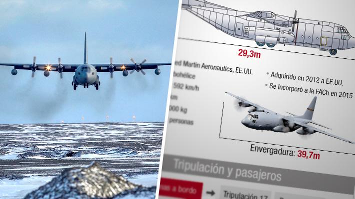 Cómo es el avión Hércules extraviado de la FACh y cuál es el vuelo que debía completar