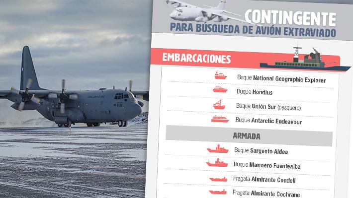 El contingente de aeronaves, embarcaciones y satélites que participan de la búsqueda del avión de la FACh