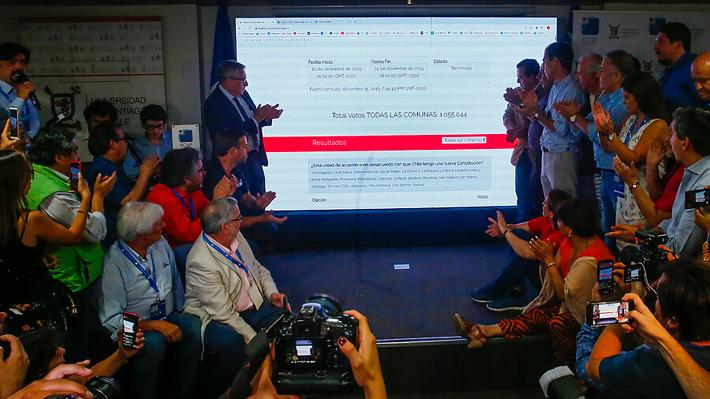 Primeros resultados en 29 comunas: Mayoría está a favor de nueva Constitución y convención constituyente
